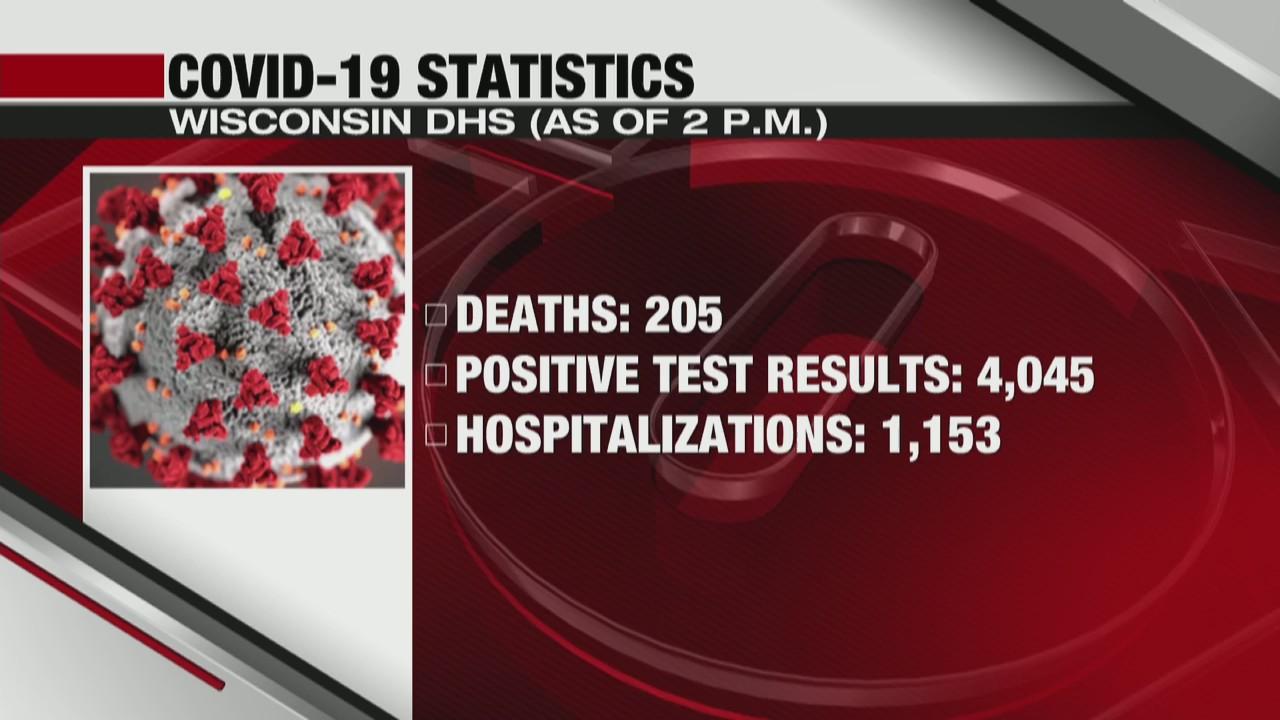 Wisconsin Covid 19 Statistics 4 17