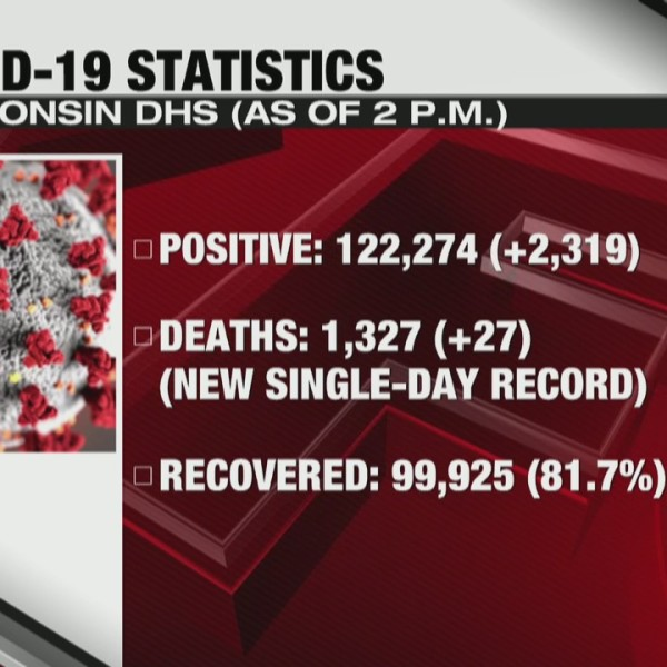 Coronavirus in Wisconsin State and local update, La Crosse and Eau Claire 10-1-20