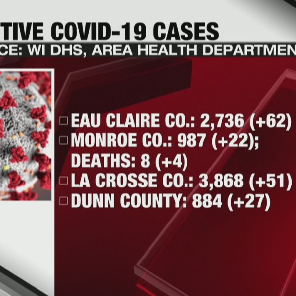 Coronavirus in Wisconsin State and local update, La Crosse and Eau Claire 10-21-20