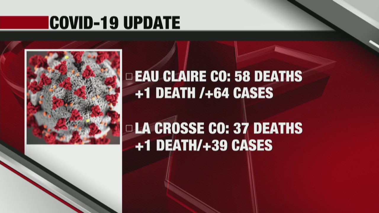 Coronavirus in Wisconsin State and local update La Crosse and Eau Claire 12-2-20