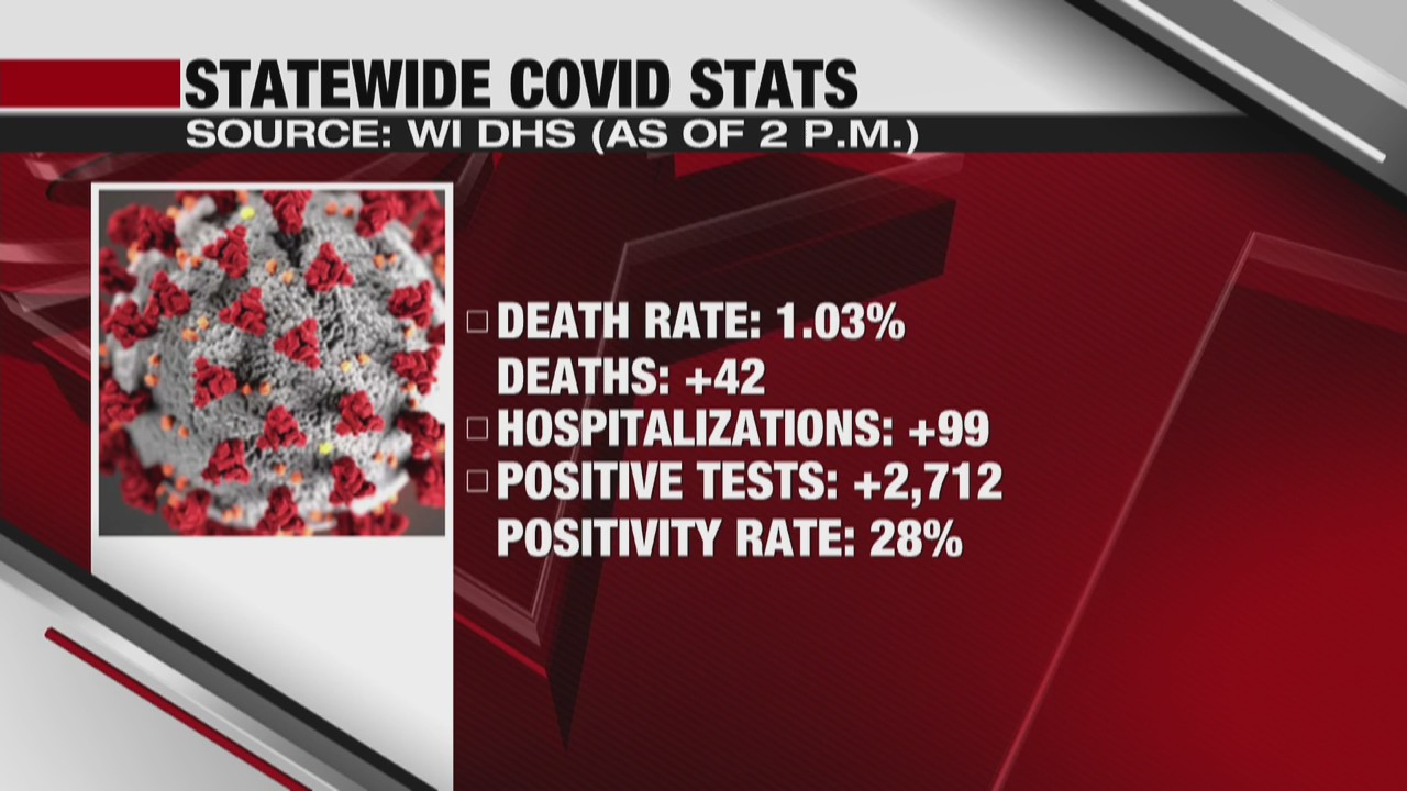Coronavirus in Wisconsin State and local update La Crosse and Eau Claire 1-15-21