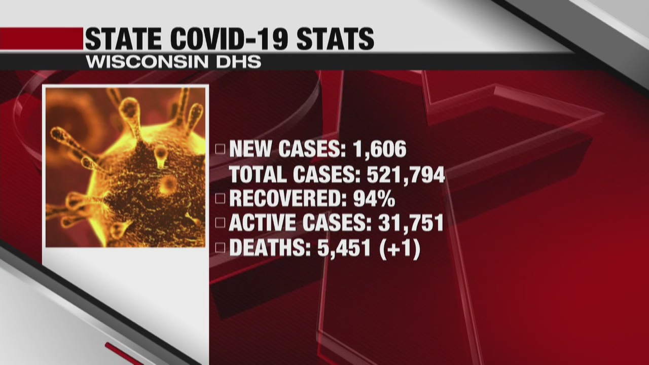 Coronavirus in Wisconsin State and local update La Crosse and Eau Claire 1-18-21