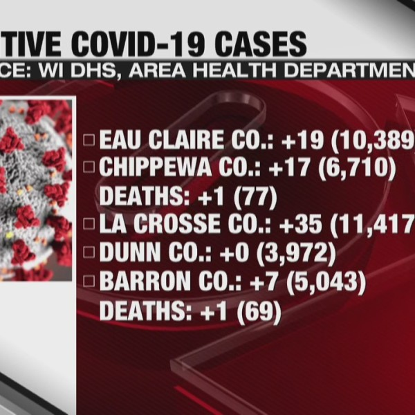 Coronavirus in Wisconsin State and local update La Crosse and Eau Claire 1-27-21