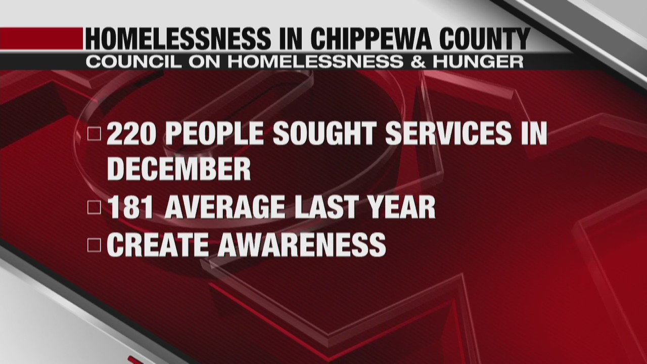Council on Homelessness and Hunger says there are many unmet needs in Chippewa County