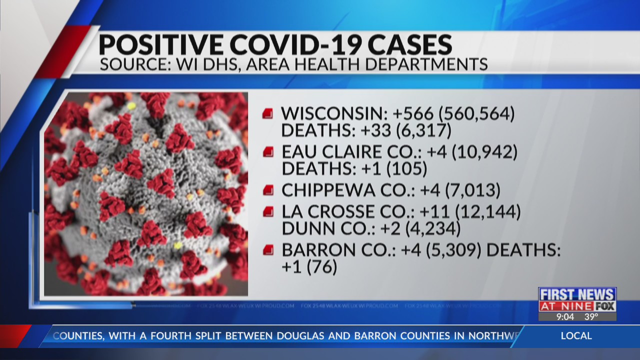 Coronavirus in Wisconsin state and local update La Crosse and Eau Claire 2-24-21