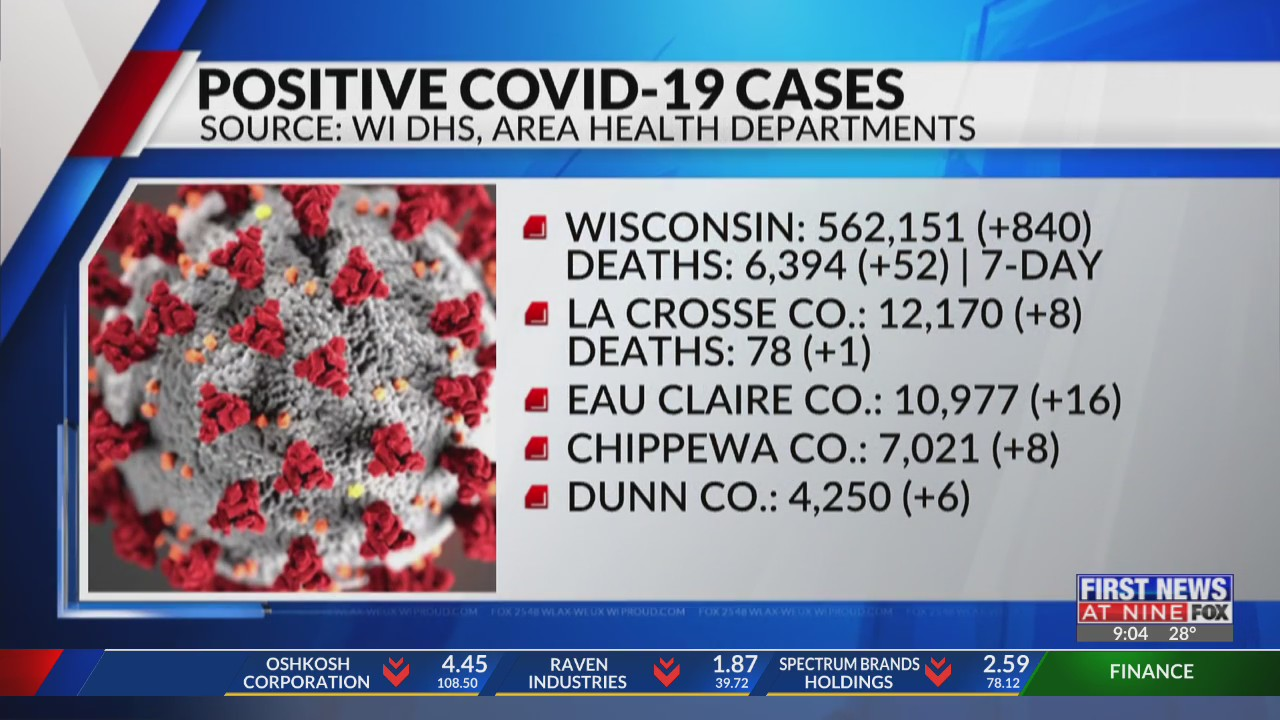 Coronavirus in Wisconsin state and local update La Crosse and Eau Claire 2-26-21