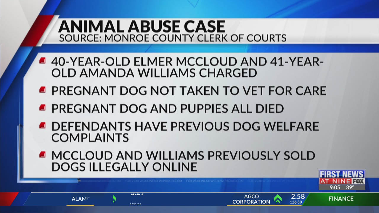 Two people in Monroe County charged with six counts in animal abuse case