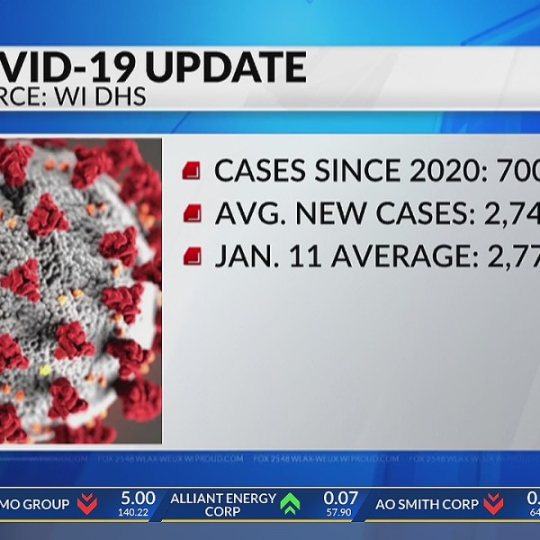 COVID-19 daily update Cases, deaths, vaccination rates in Wisconsin, La Crosse, Eau Claire (September 21, 2021)
