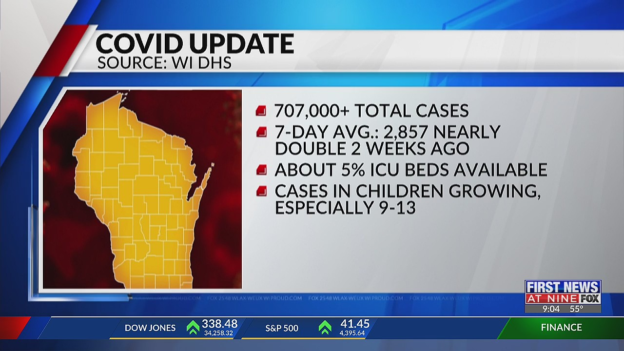 COVID-19 daily update Cases, deaths, vaccination rates in Wisconsin, La Crosse, Eau Claire (September 23, 2021)