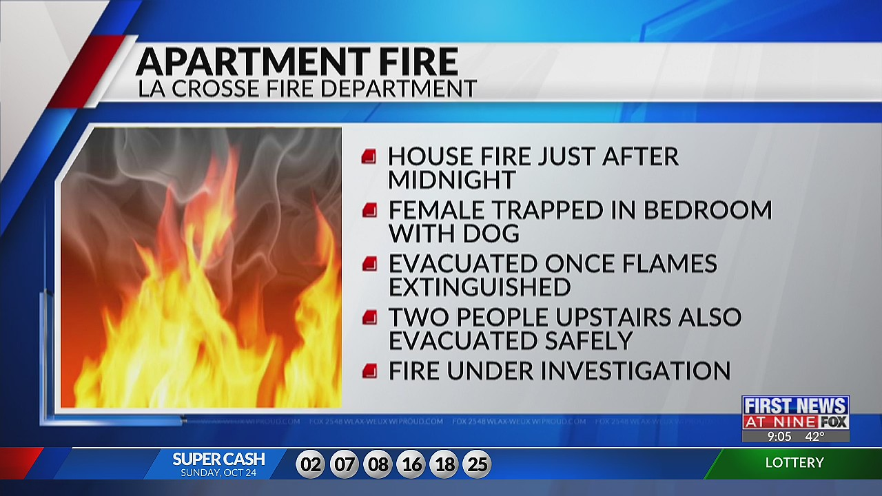 La Crosse Woman and dog trapped inside bedroom during an apartment fire